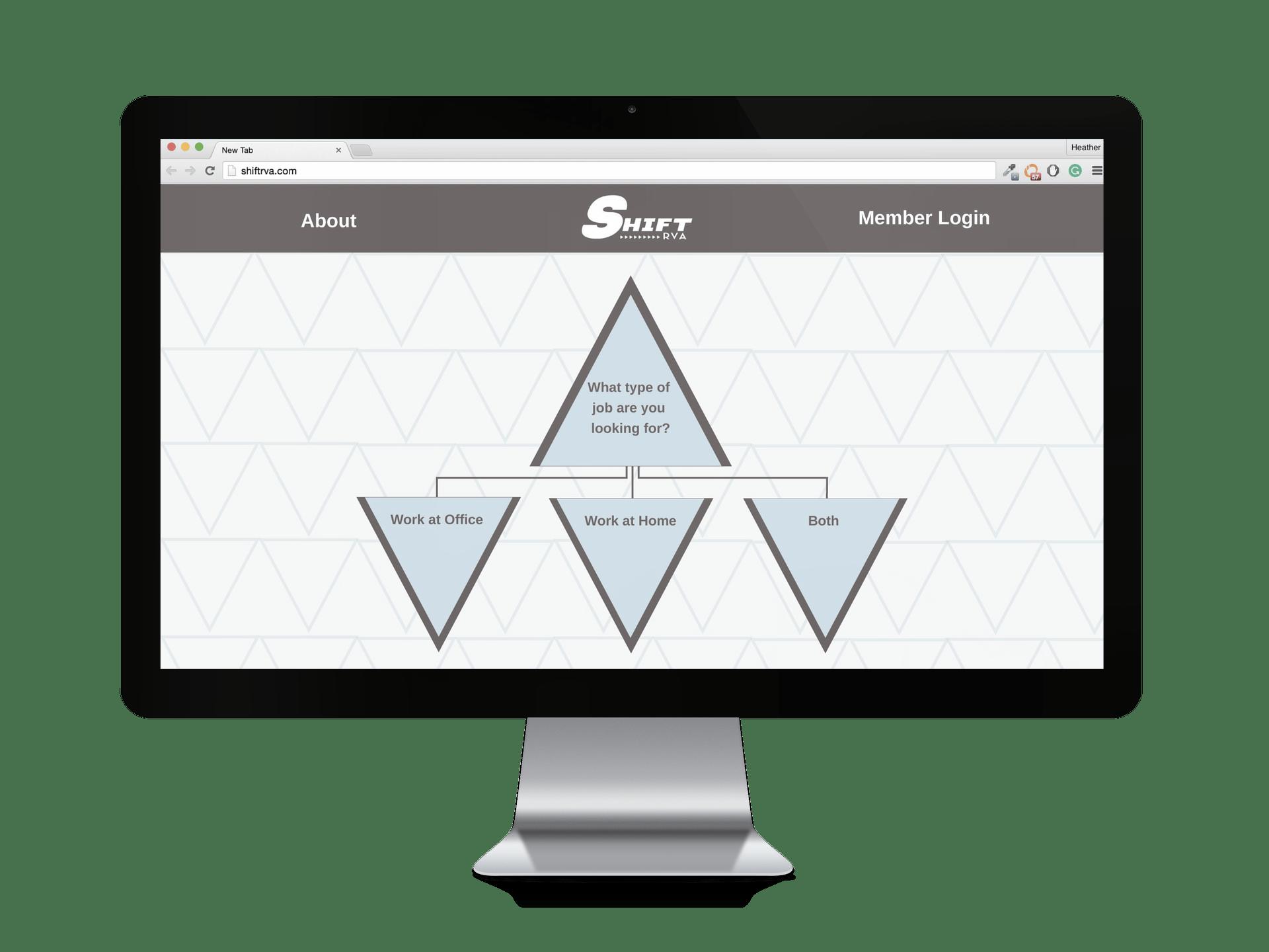 Shift RVA website by Heather Keller